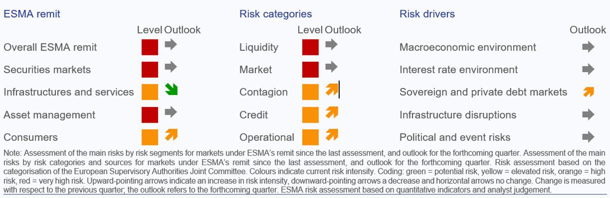 Risk Reporting